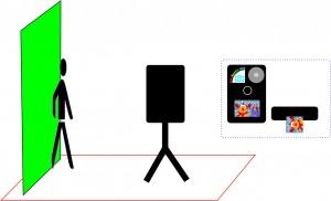 Prinzip Fotobox